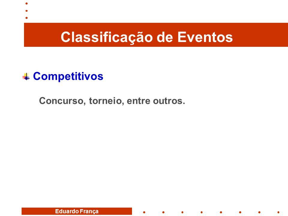 Eduardo França Competitivos Concurso, torneio, entre outros. Classificação de Eventos