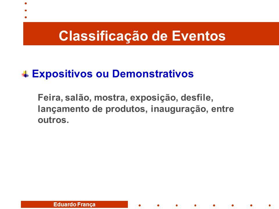 Eduardo França Expositivos ou Demonstrativos Feira, salão, mostra, exposição, desfile, lançamento de produtos, inauguração, entre outros. Classificaçã