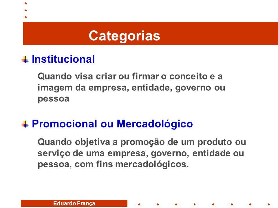 Eduardo França Categorias Institucional Quando visa criar ou firmar o conceito e a imagem da empresa, entidade, governo ou pessoa Promocional ou Merca