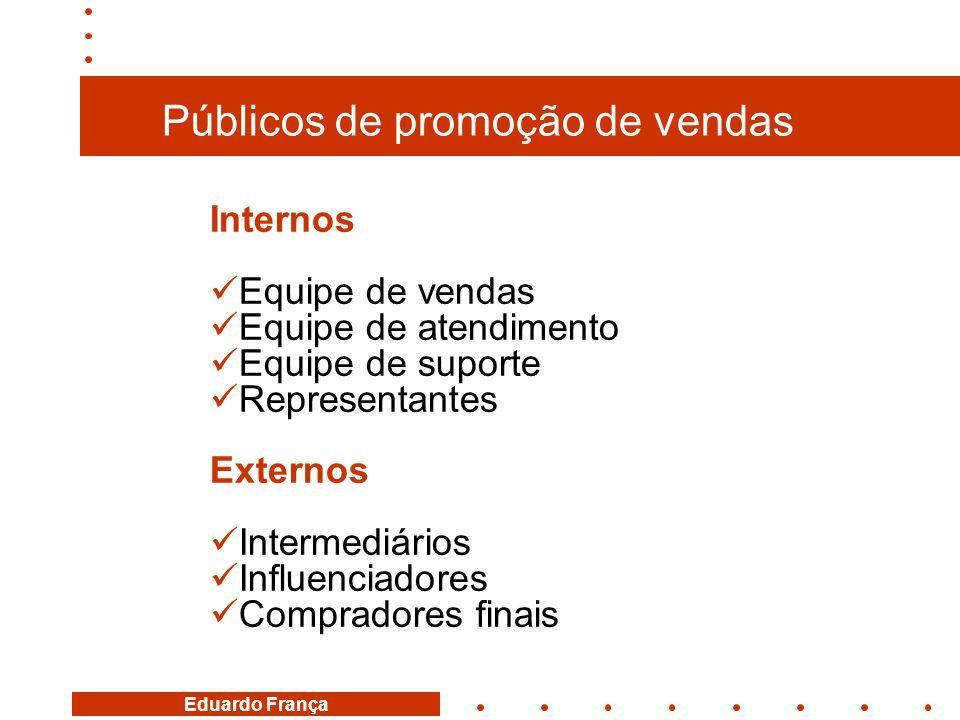Eduardo França Públicos de promoção de vendas Internos  Equipe de vendas  Equipe de atendimento  Equipe de suporte  Representantes Externos  Inte