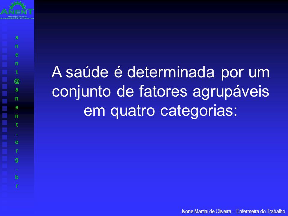 anent@anent.org.branent@anent.org.br Ivone Martini de Oliveira – Enfermeira do Trabalho A saúde é determinada por um conjunto de fatores agrupáveis em