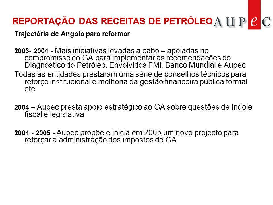 Trajectória de Angola para reformar 2003- 2004 - Mais iniciativas levadas a cabo – apoiadas no compromisso do GA para implementar as recomendações do Diagnóstico do Petróleo.