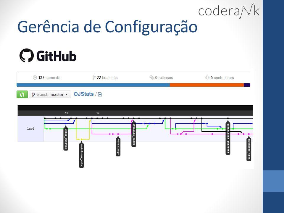 Análise de Contexto • Problemática • Programadores competitivos em busca de