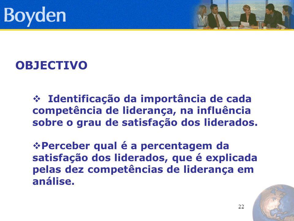 22 OBJECTIVO  Identificação da importância de cada competência de liderança, na influência sobre o grau de satisfação dos liderados.
