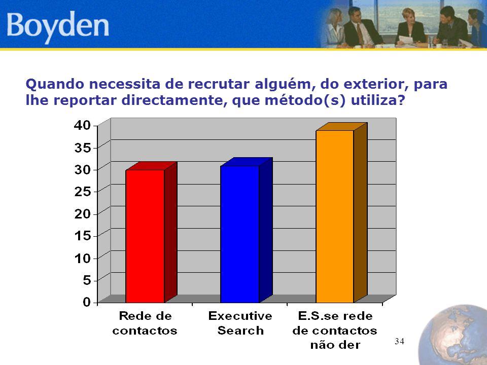 34 Quando necessita de recrutar alguém, do exterior, para lhe reportar directamente, que método(s) utiliza?