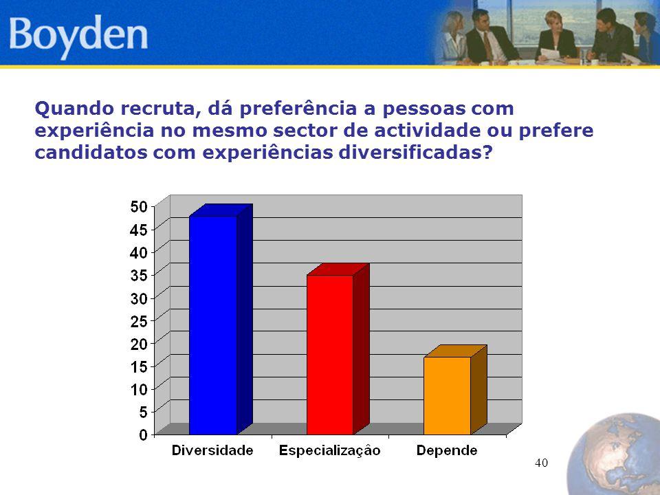 40 Quando recruta, dá preferência a pessoas com experiência no mesmo sector de actividade ou prefere candidatos com experiências diversificadas?