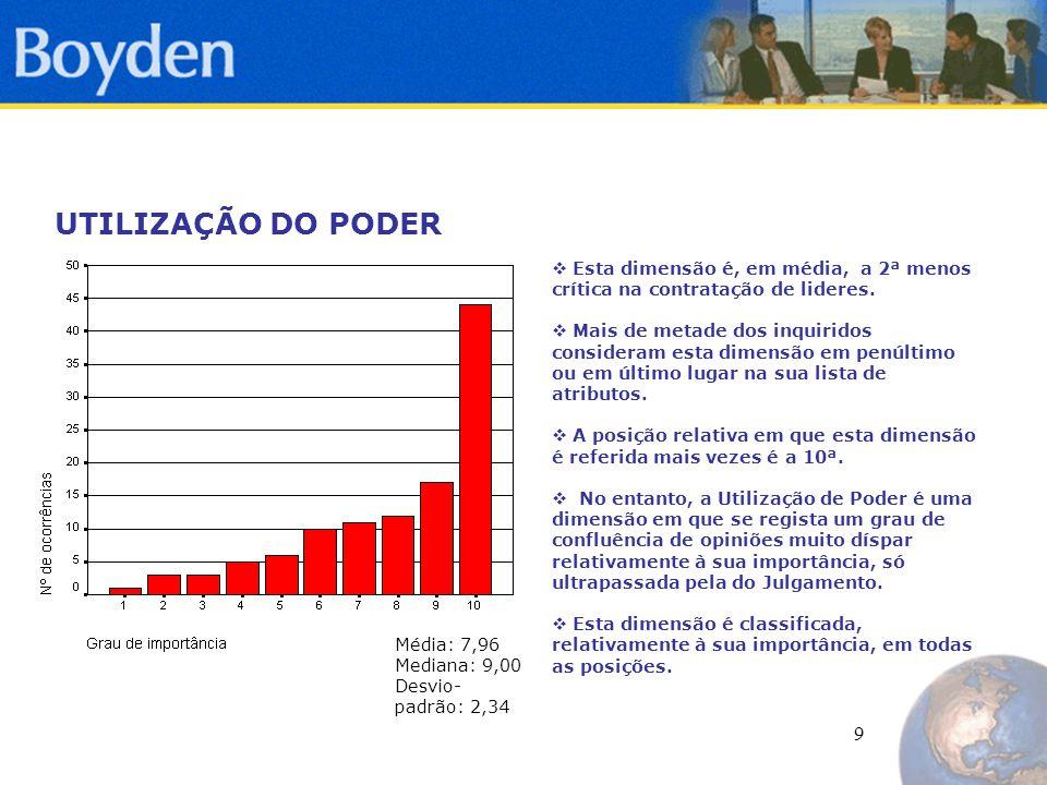 20 CONCLUSÕES A dimensão relativa à utilização do poder é depreciada.