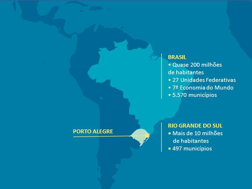 RIO GRANDE DO SUL • Mais de 10 milhões de habitantes • 497 municípios BRASIL • Quase 200 milhões de habitantes • 27 Unidades Federativas • 7ª Economia
