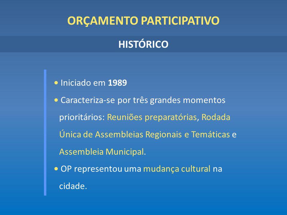 HISTÓRICO ORÇAMENTO PARTICIPATIVO • Iniciado em 1989 • Caracteriza-se por três grandes momentos prioritários: Reuniões preparatórias, Rodada Única de