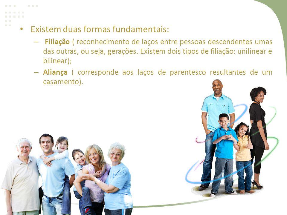 • Existem duas formas fundamentais: – Filiação ( reconhecimento de laços entre pessoas descendentes umas das outras, ou seja, gerações.