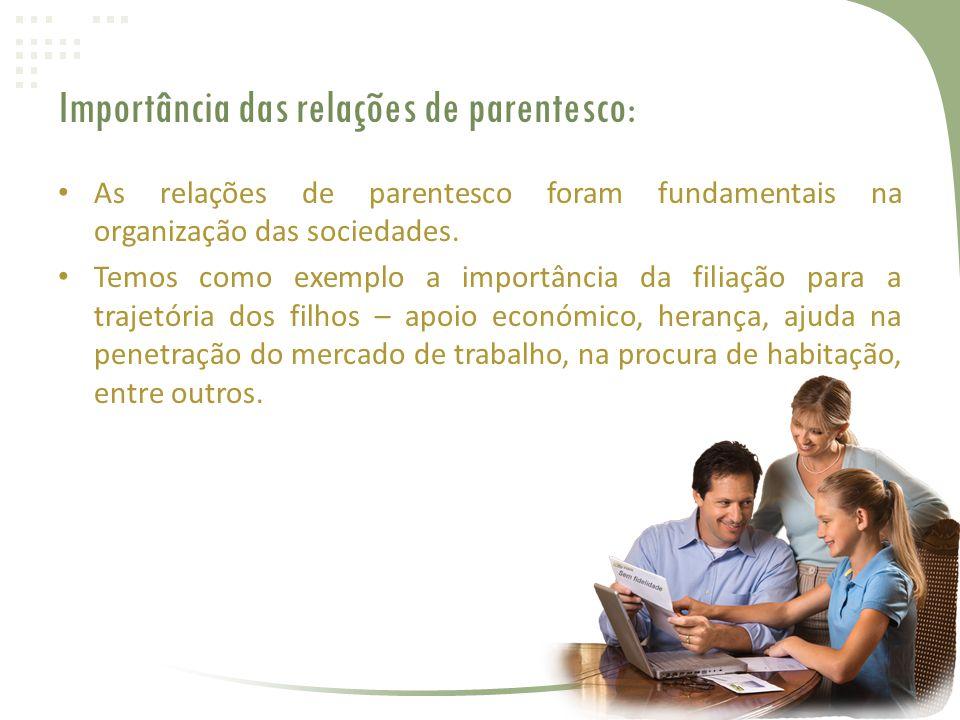 Importância das relações de parentesco: • As relações de parentesco foram fundamentais na organização das sociedades.