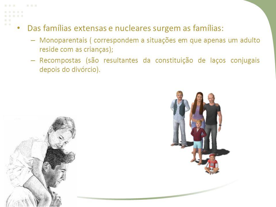 • Das famílias extensas e nucleares surgem as famílias: – Monoparentais ( correspondem a situações em que apenas um adulto reside com as crianças); – Recompostas (são resultantes da constituição de laços conjugais depois do divórcio).