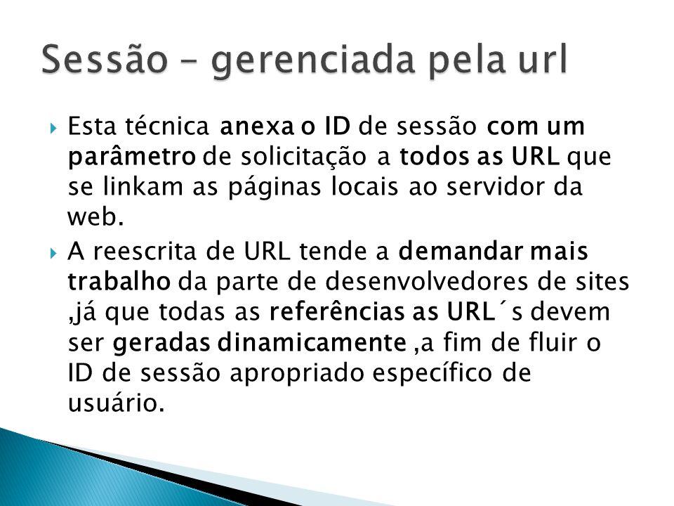 Esta técnica anexa o ID de sessão com um parâmetro de solicitação a todos as URL que se linkam as páginas locais ao servidor da web.