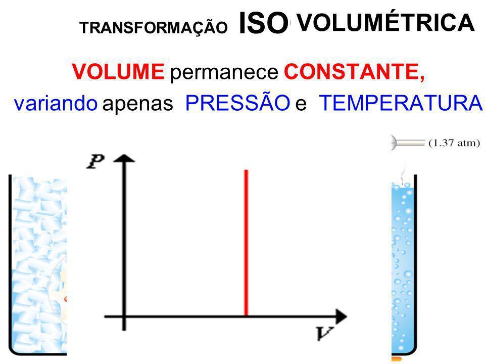 TRANSFORMAÇÃO ISOCÓRICA VOLUME permanece CONSTANTE, variando apenas PRESSÃO e TEMPERATURA MÉTRICA VOLUMÉTRICA
