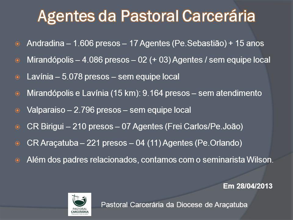  Andradina – 1.606 presos – 17 Agentes (Pe.Sebastião) + 15 anos  Mirandópolis – 4.086 presos – 02 (+ 03) Agentes / sem equipe local  Lavínia – 5.07