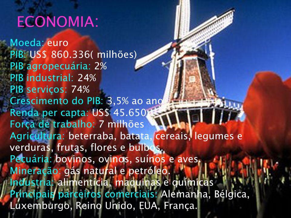 ECONOMIA : Moeda: euro PIB: US$ 860.336( milhões) PIB agropecuária: 2% PIB industrial: 24% PIB serviços: 74% Crescimento do PIB: 3,5% ao ano Renda per