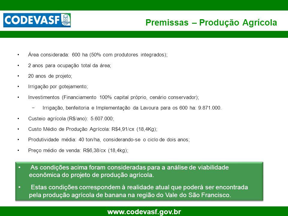 10 www.codevasf.gov.br Premissas – Produção Agrícola •Área considerada: 600 ha (50% com produtores integrados); •2 anos para ocupação total da área; •20 anos de projeto; •Irrigação por gotejamento; •Investimentos (Financiamento 100% capital próprio, cenário conservador); −Irrigação, benfeitoria e Implementação da Lavoura para os 600 ha: 9.871.000.