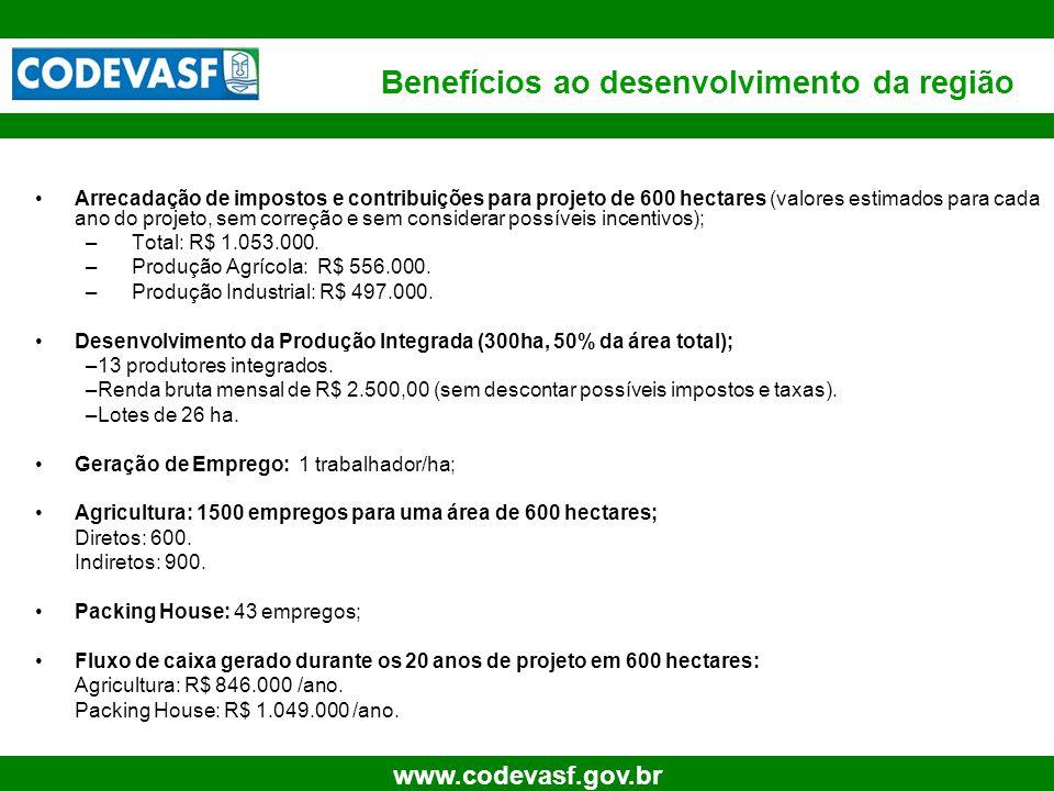 25 www.codevasf.gov.br •Arrecadação de impostos e contribuições para projeto de 600 hectares (valores estimados para cada ano do projeto, sem correção e sem considerar possíveis incentivos); – Total: R$ 1.053.000.