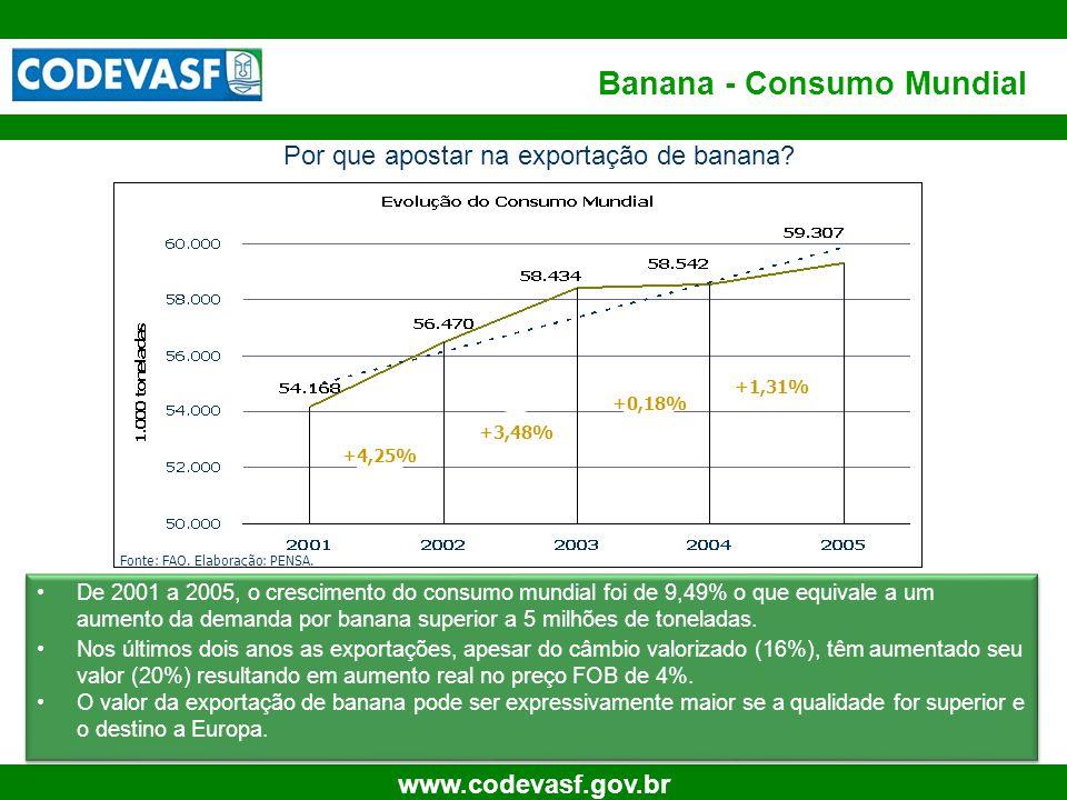 16 www.codevasf.gov.br Simulações para Sustentabilidade Econômica Fonte: PENSA •Este gráfico representa a evolução anual do fluxo de caixa (diferença entre as entradas e saídas de caixa) da Packing House.