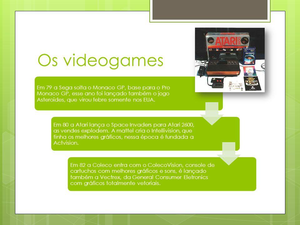 Os videogames Em 79 a Sega solta o Monaco GP, base para o Pro Monaco GP, esse ano foi lançado também o jogo Asteroides, que virou febre somente nos EUA.