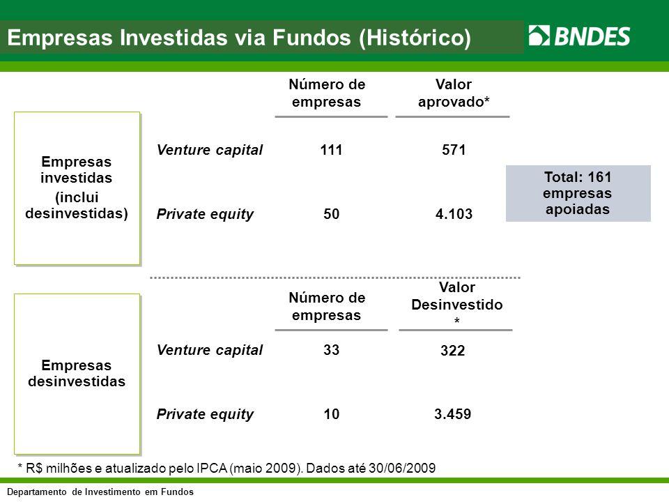 Departamento de Investimento em Fundos asfasf Valor aprovado* Número de empresas 571111 4.10350 Venture capital Private equity * R$ milhões e atualiza