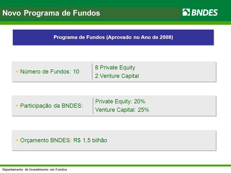 Departamento de Investimento em Fundos asfasf Novo Programa de Fundos  Número de Fundos: 10  Participação da BNDES: Programa de Fundos (Aprovado no