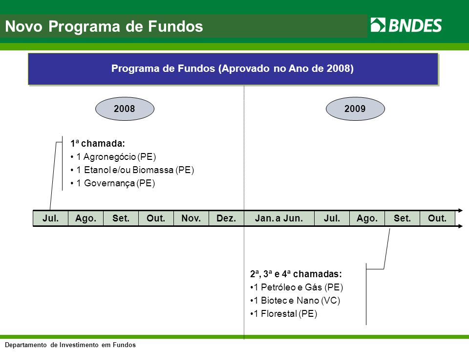 Departamento de Investimento em Fundos asfasf Jul.Ago.Set.Out.Nov.Dez.Jan. a Jun.Jul.Ago.Set.Out. 1ª chamada: • 1 Agronegócio (PE) • 1 Etanol e/ou Bio