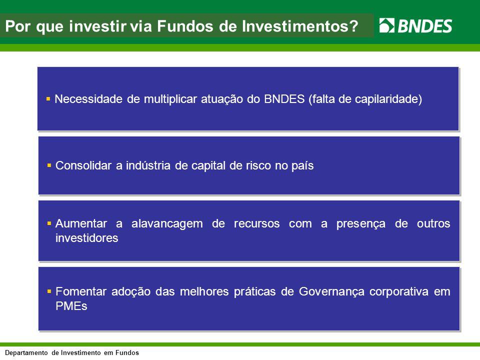 Departamento de Investimento em Fundos asfasf  Fomentar adoção das melhores práticas de Governança corporativa em PMEs  Consolidar a indústria de ca