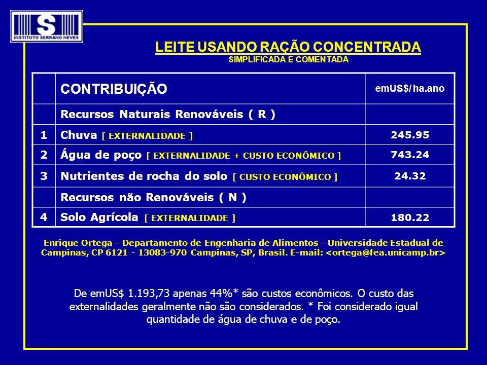 CONTRIBUIÇÃO emUS$/ ha.ano Recursos Naturais Renováveis ( R ) 1Chuva [ EXTERNALIDADE ] 245.95 2Água de poço [ EXTERNALIDADE + CUSTO ECONÔMICO ] 743.24