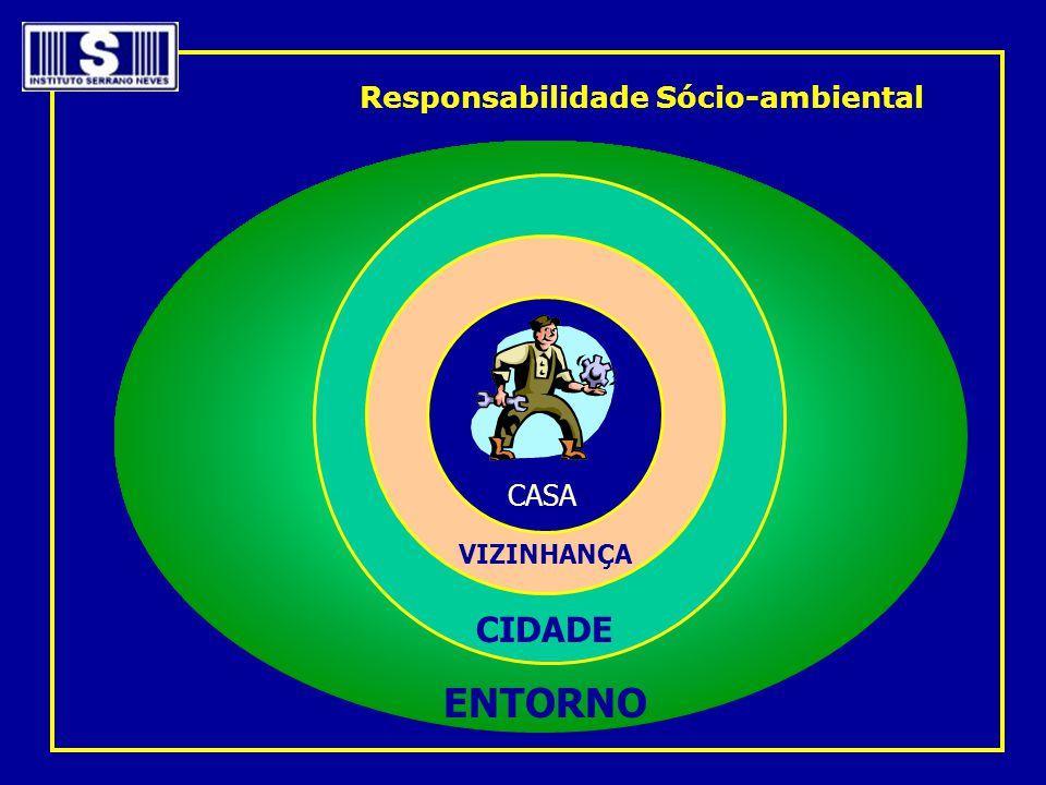 Responsabilidade Sócio-ambiental CASA VIZINHANÇA CIDADE ENTORNO