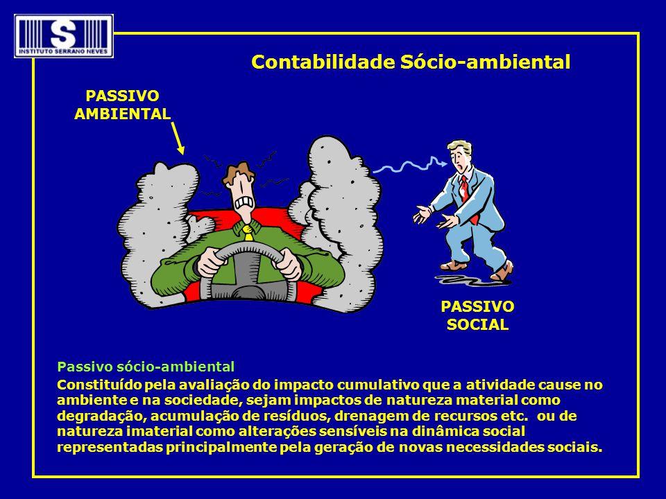 Contabilidade Sócio-ambiental PASSIVO AMBIENTAL PASSIVO SOCIAL Passivo sócio-ambiental Constituído pela avaliação do impacto cumulativo que a atividad