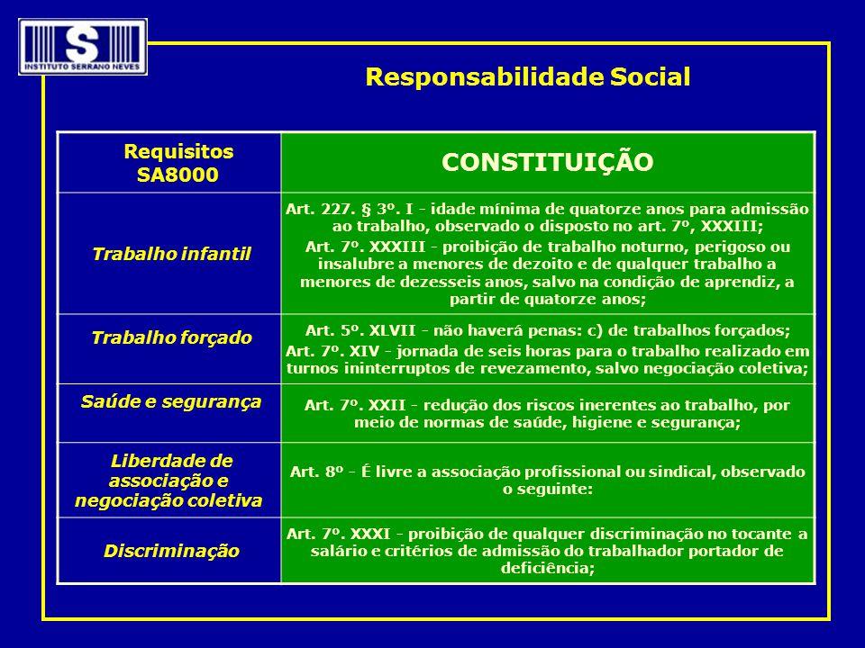 Responsabilidade Social Requisitos SA8000 CONSTITUIÇÃO Trabalho infantil Art. 227. § 3º. I - idade mínima de quatorze anos para admissão ao trabalho,