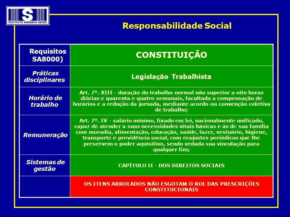 Responsabilidade Social Requisitos SA8000) CONSTITUIÇÃO Práticas disciplinares Legislação Trabalhista Horário de trabalho Art. 7º. XIII - duração do t