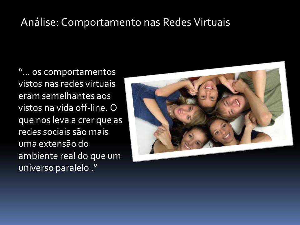 "Análise: Comportamento nas Redes Virtuais ""... os comportamentos vistos nas redes virtuais eram semelhantes aos vistos na vida off-line. O que nos lev"