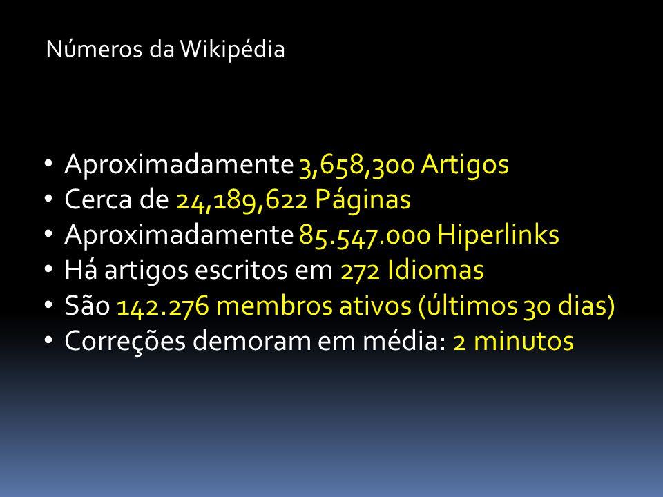 Números da Wikipédia • Aproximadamente 3,658,300 Artigos • Cerca de 24,189,622 Páginas • Aproximadamente 85.547.000 Hiperlinks • Há artigos escritos e