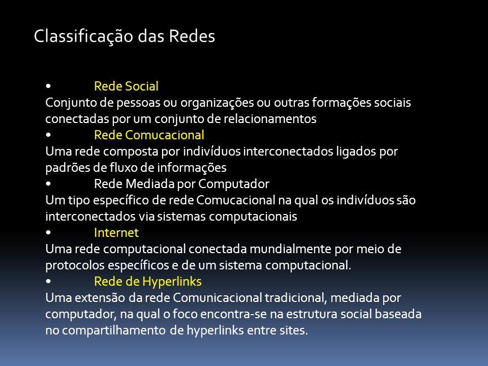 •Rede Social Conjunto de pessoas ou organizações ou outras formações sociais conectadas por um conjunto de relacionamentos •Rede Comucacional Uma rede