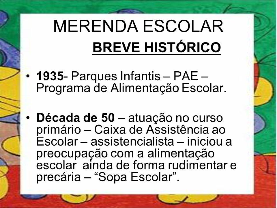 MERENDA ESCOLAR BREVE HISTÓRICO •1935- Parques Infantis – PAE – Programa de Alimentação Escolar. •Década de 50 – atuação no curso primário – Caixa de