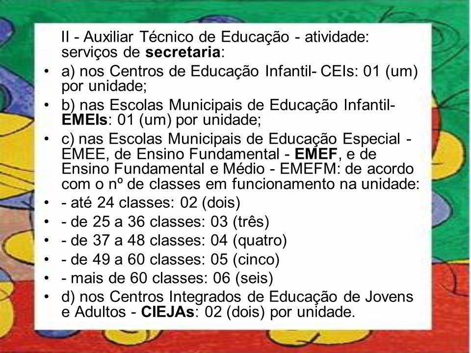 II - Auxiliar Técnico de Educação - atividade: serviços de secretaria: •a) nos Centros de Educação Infantil- CEIs: 01 (um) por unidade; •b) nas Escola