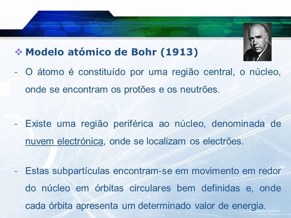 Modelo de Bohr actualmente aceite sobre o átomo Protões (partículas com carga positiva) Núcleo Neutrões (partículas sem carga) Nuvem electrónica – Electrões (partículas com carga negativa) Átomo