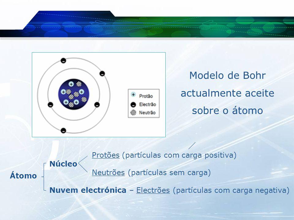 O átomo é uma partícula neutra A carga total do protão é igual à carga total do electrão