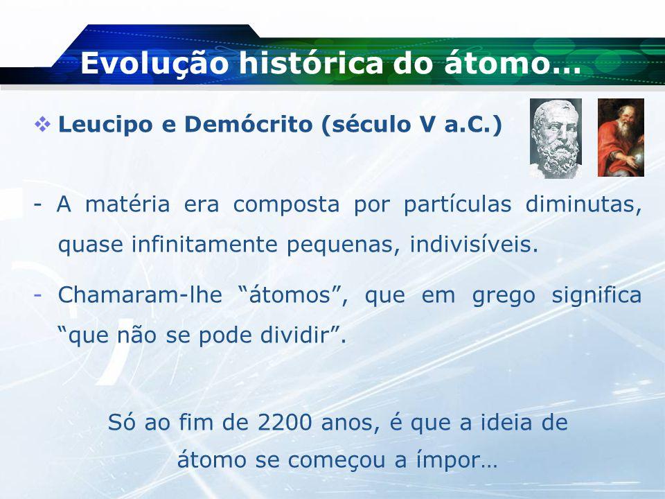  Modelo atómico de Dalton (1803) -Retomou a ideia dos átomos como constituintes básicos da matéria.