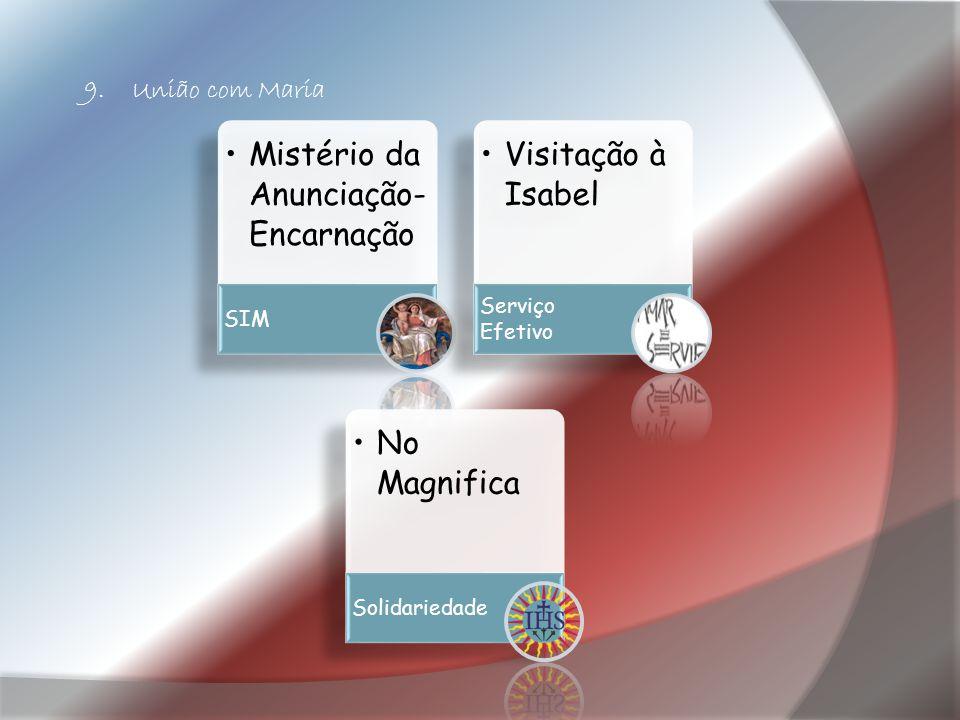 9.União com Maria •Mistério da Anunciação- Encarnação SIM •Visitação à Isabel Serviço Efetivo •No Magnifica Solidariedade