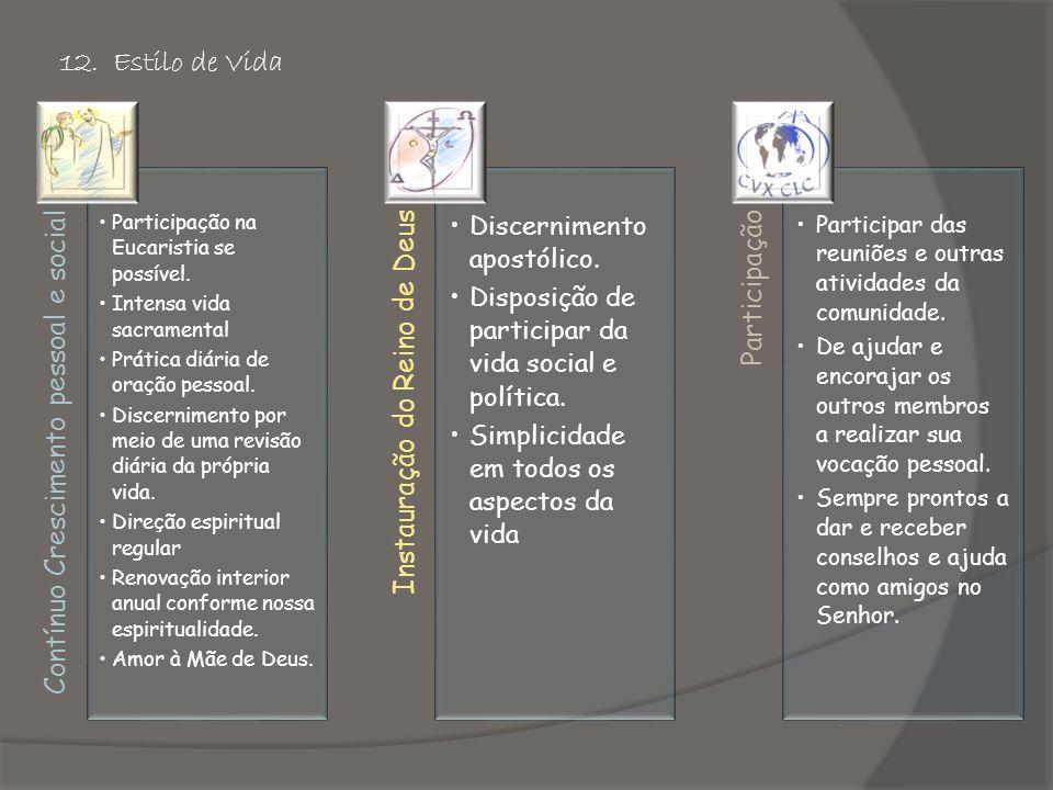 12.Estilo de Vida Contínuo Crescimento pessoal e social •Participação na Eucaristia se possível.