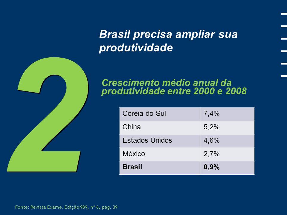 Sérgio Roberto Arruda Diretor Regional SENAI/SC arruda@sc.senai.br