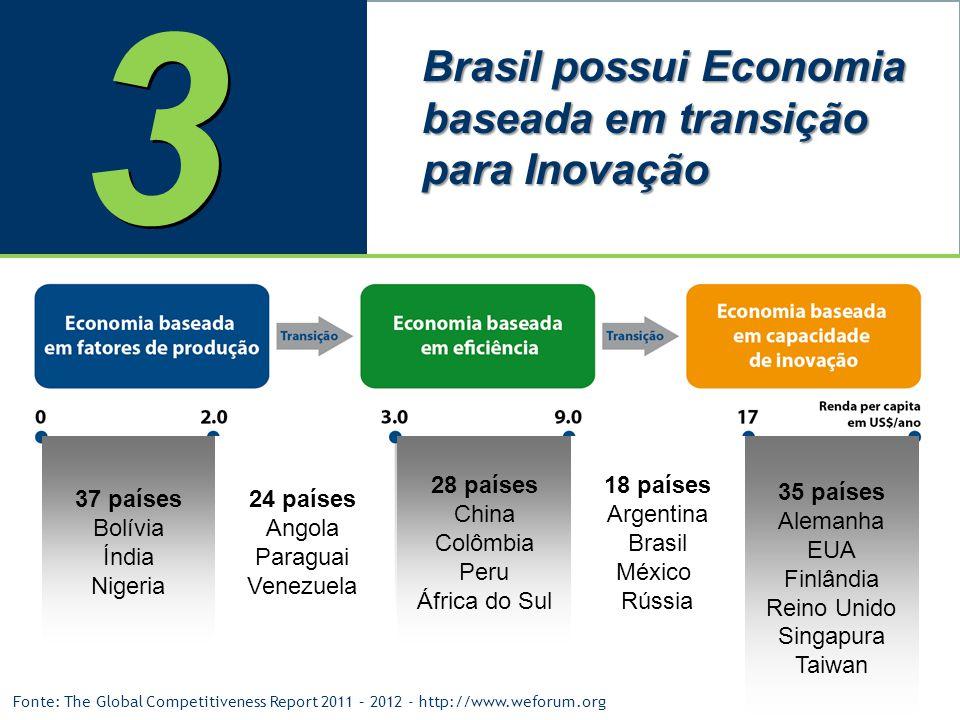 Brasil precisa ampliar o valor de suas exportações Classificação dos Países segundo PIB 2010 (trilhões de dólares) 4 4 1ºEstados Unidos14.6 2ºChina5.8 3ºJapão5.5 4ºAlemanha3.3 5ºFrança2.5 6ºReino Unido2.2 7ºBrasil2.1 8ºItália2.0 9ºÍndia1.7 10ºCanadá1.5 Fonte: www.worldbank.org
