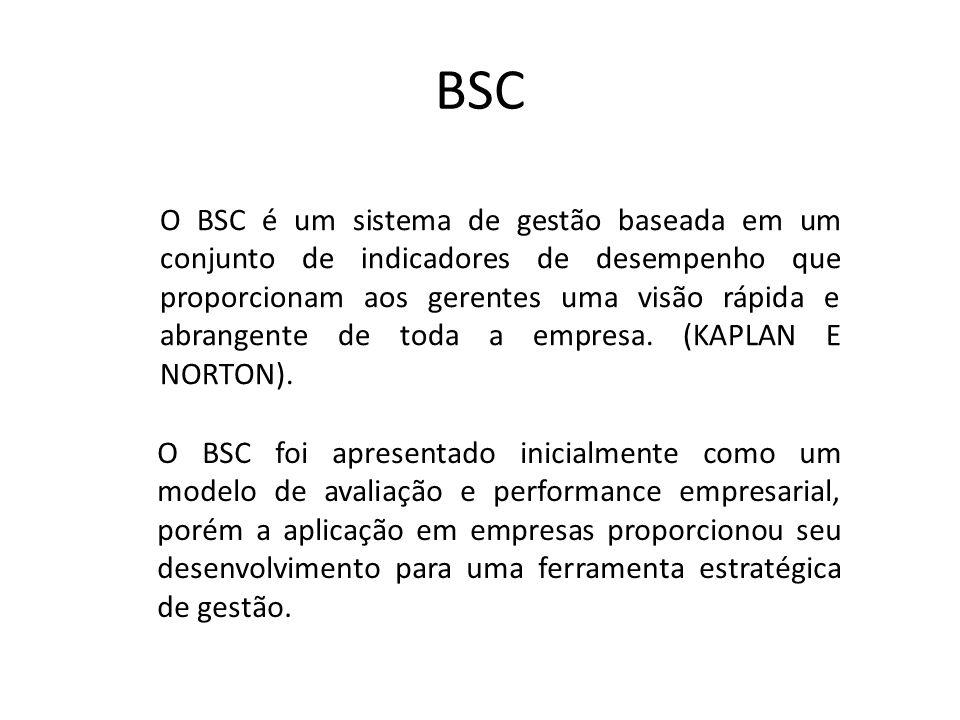 BSC O BSC é um sistema de gestão baseada em um conjunto de indicadores de desempenho que proporcionam aos gerentes uma visão rápida e abrangente de to
