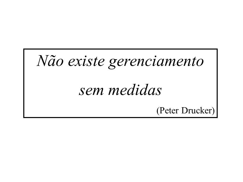 Não existe gerenciamento sem medidas (Peter Drucker)