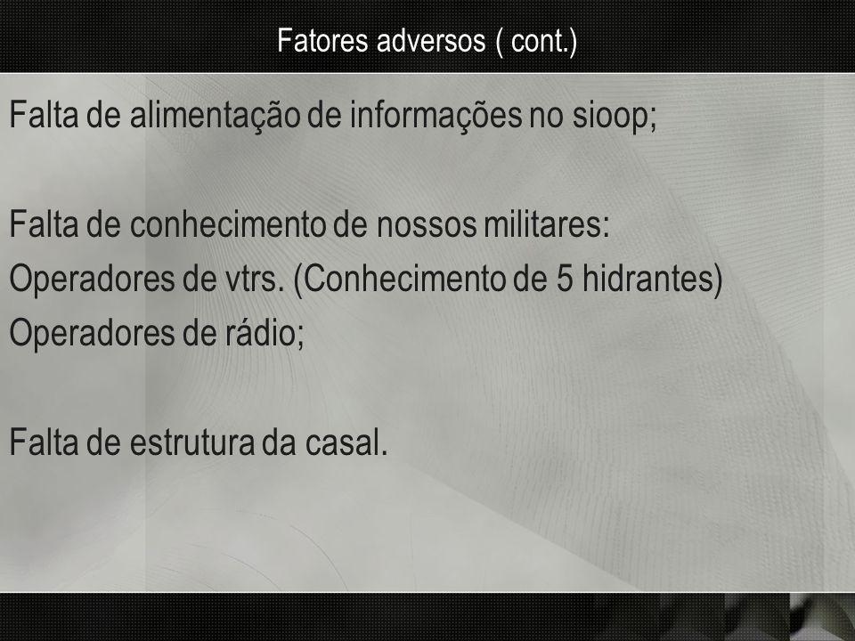 Fatores adversos ( cont.) Falta de alimentação de informações no sioop; Falta de conhecimento de nossos militares: Operadores de vtrs. (Conhecimento d