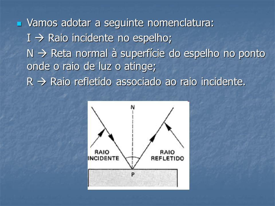  As Leis da Reflexão Regular:  1a – O raio incidente, a normal e o raio refletido são co-planares.