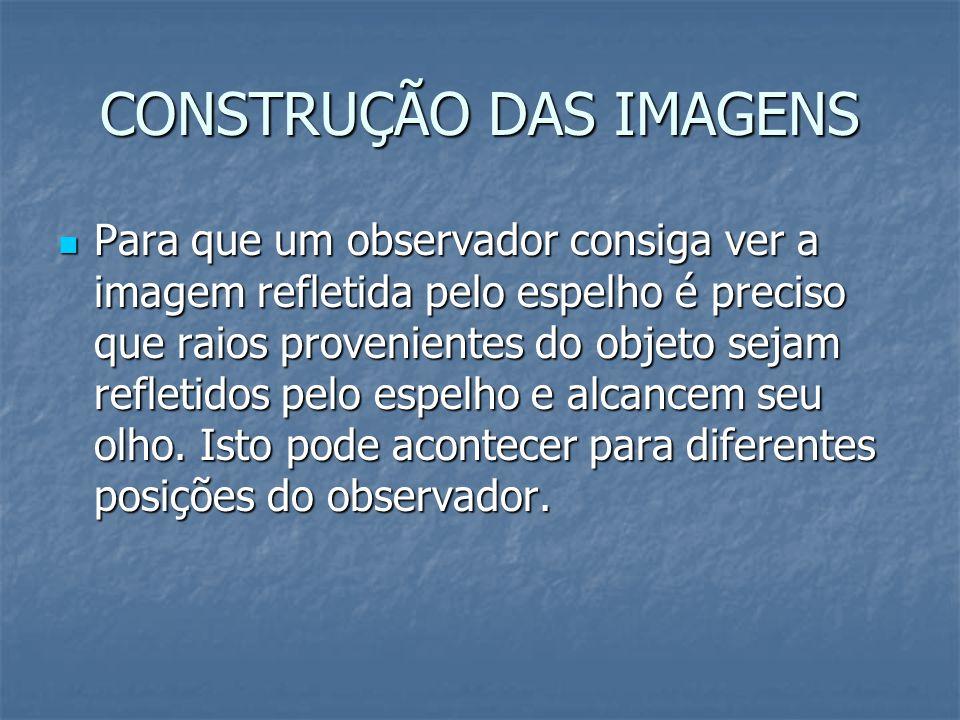 CONSTRUÇÃO DAS IMAGENS  Para que um observador consiga ver a imagem refletida pelo espelho é preciso que raios provenientes do objeto sejam refletido